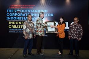 Penghargaan Dari SWA Group
